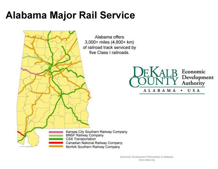 Alabama Rail System